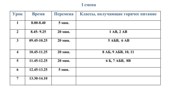 Организация горячего питания в гбоу сош №29 г Сызрань